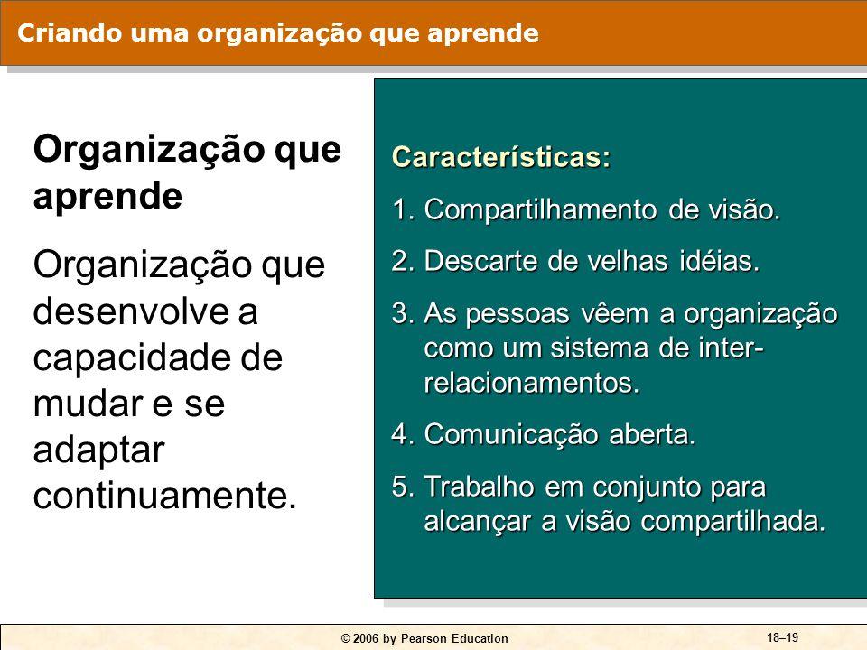 © 2006 by Pearson Education 18–19 Características: 1.Compartilhamento de visão. 2.Descarte de velhas idéias. 3.As pessoas vêem a organização como um s