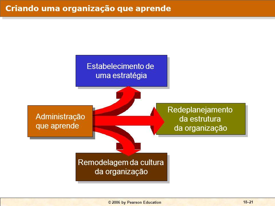 © 2006 by Pearson Education 18–21 Estabelecimento de uma estratégia Estabelecimento de uma estratégia Redeplanejamento da estrutura da organização Rem
