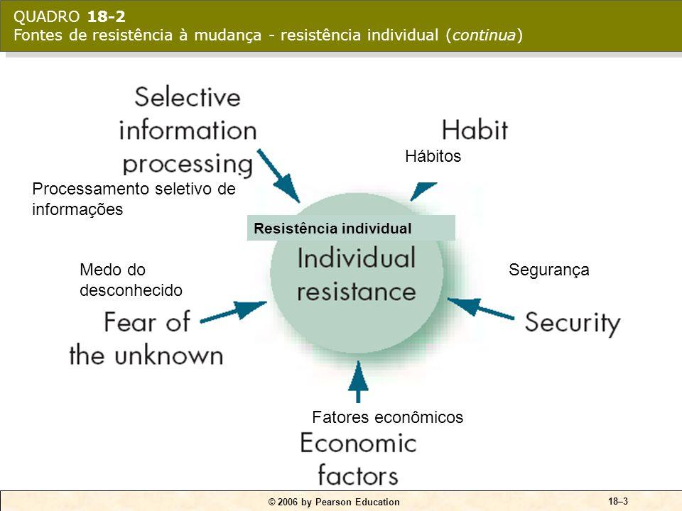 © 2006 by Pearson Education 18–3 Hábitos Processamento seletivo de informações Medo do desconhecido Fatores econômicos Segurança Resistência individua