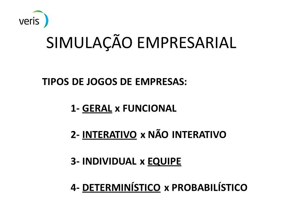 SIMULAÇÃO EMPRESARIAL TIPOS DE JOGOS DE EMPRESAS: 1- GERAL x FUNCIONAL 2- INTERATIVO x NÃO INTERATIVO 3- INDIVIDUAL x EQUIPE 4- DETERMINÍSTICO x PROBA