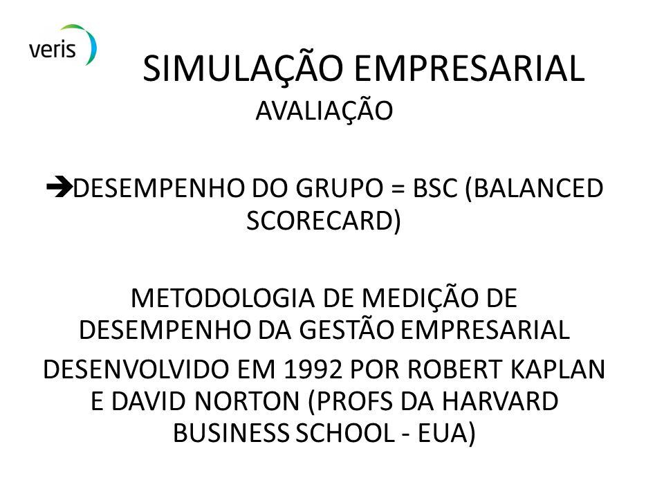 SIMULAÇÃO EMPRESARIAL AVALIAÇÃO DESEMPENHO DO GRUPO = BSC (BALANCED SCORECARD) METODOLOGIA DE MEDIÇÃO DE DESEMPENHO DA GESTÃO EMPRESARIAL DESENVOLVIDO