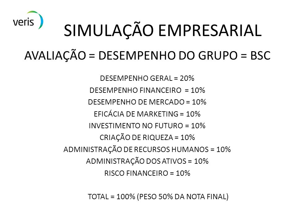 SIMULAÇÃO EMPRESARIAL AVALIAÇÃO = DESEMPENHO DO GRUPO = BSC DESEMPENHO GERAL = 20% DESEMPENHO FINANCEIRO = 10% DESEMPENHO DE MERCADO = 10% EFICÁCIA DE
