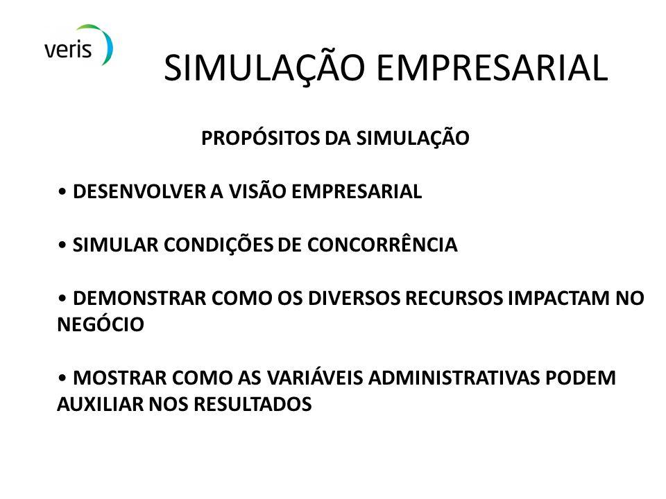 SIMULAÇÃO EMPRESARIAL VANTAGENS DO JOGO DE EMPRESAS 1- PERMITE A TROCA DE PAPÉIS 2- FACILITA A INTERAÇÃO GRUPAL 3- PERMITE ACELERAR O TEMPO 4- FACILITA A TROCA DE EXPERIÊNCIAS DESVANTAGENS DO JOGO DE EMPRESAS 1- POSSUI LIMITAÇÕES DE TEMPO 2- CÓPIA LIMITADA DA REALIDADE 3- É DETERMINÍSTICO