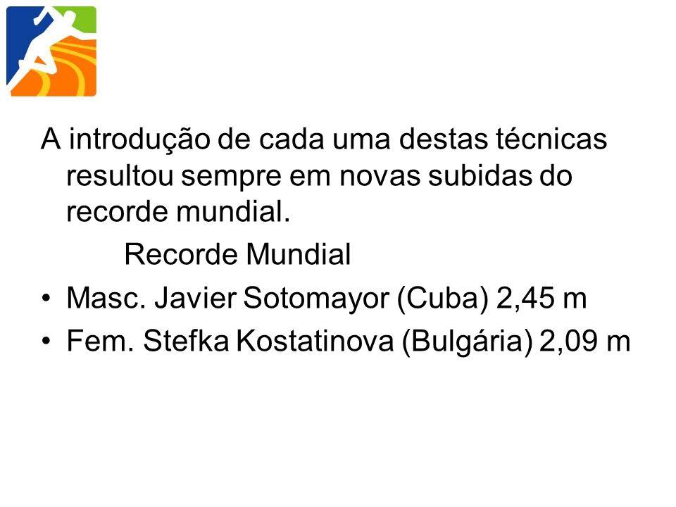 A introdução de cada uma destas técnicas resultou sempre em novas subidas do recorde mundial. Recorde Mundial Masc. Javier Sotomayor (Cuba) 2,45 m Fem