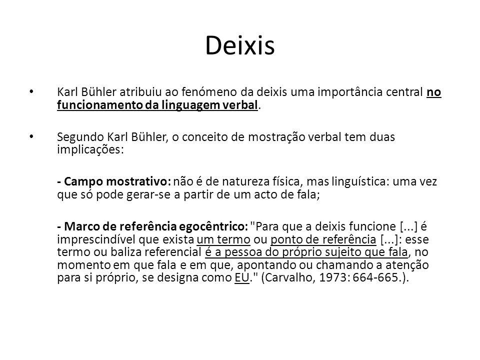 Deixis Karl Bühler atribuiu ao fenómeno da deixis uma importância central no funcionamento da linguagem verbal.