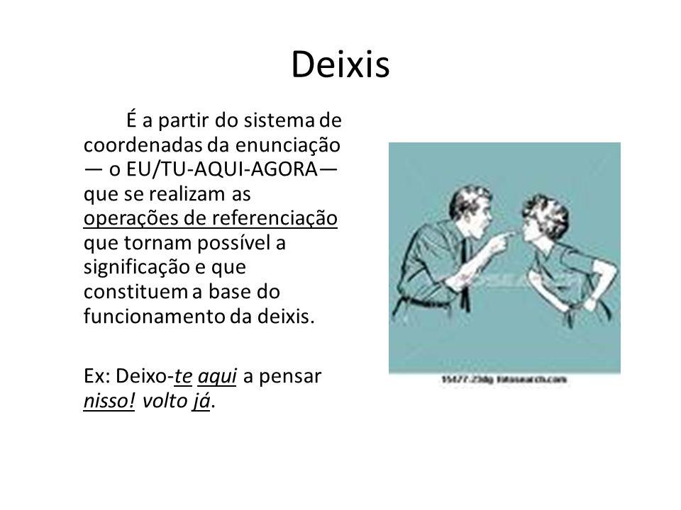 Deixis É a partir do sistema de coordenadas da enunciação o EU/TU-AQUI-AGORA que se realizam as operações de referenciação que tornam possível a significação e que constituem a base do funcionamento da deixis.