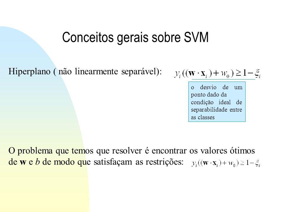 Conceitos gerais sobre SVM Hiperplano ( não linearmente separável): O problema que temos que resolver é encontrar os valores ótimos de w e b de modo que satisfaçam as restrições: o desvio de um ponto dado da condição ideal de separabilidade entre as classes