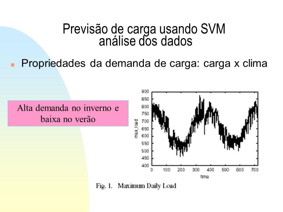 Previsão de carga usando SVM análise dos dados n Propriedades da demanda de carga: carga x clima Alta demanda no inverno e baixa no verão