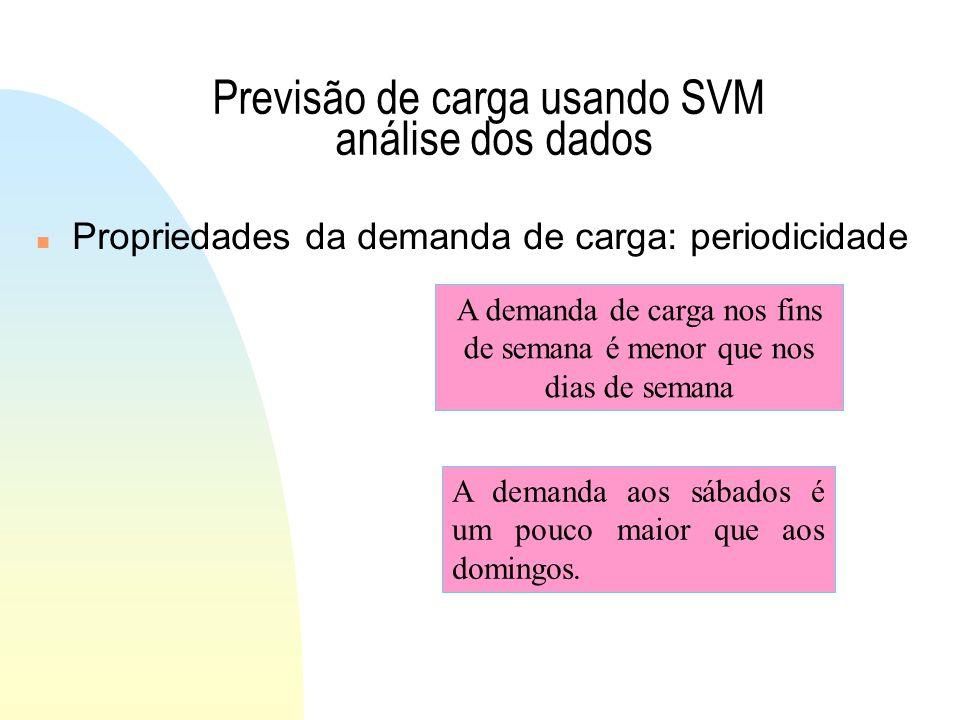 Previsão de carga usando SVM análise dos dados n Propriedades da demanda de carga: periodicidade A demanda de carga nos fins de semana é menor que nos dias de semana A demanda aos sábados é um pouco maior que aos domingos.
