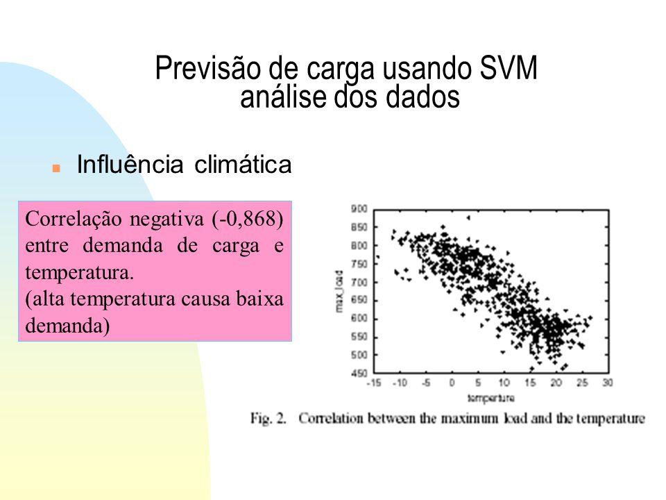 Previsão de carga usando SVM análise dos dados n Influência climática Correlação negativa (-0,868) entre demanda de carga e temperatura.