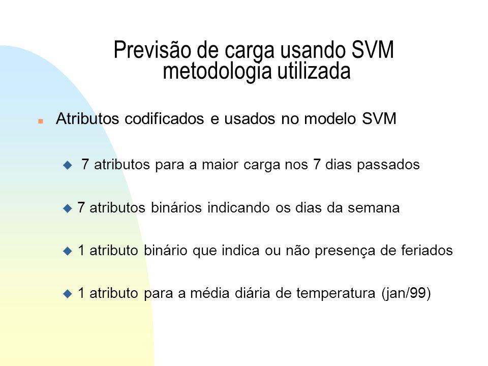 Previsão de carga usando SVM metodologia utilizada n Atributos codificados e usados no modelo SVM u 7 atributos para a maior carga nos 7 dias passados u 7 atributos binários indicando os dias da semana u 1 atributo binário que indica ou não presença de feriados u 1 atributo para a média diária de temperatura (jan/99)