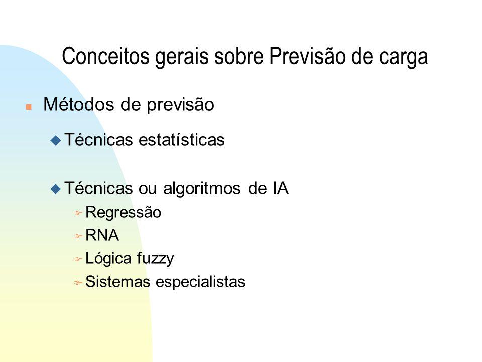 Conceitos gerais sobre Previsão de carga n Métodos de previsão u Técnicas estatísticas u Técnicas ou algoritmos de IA F Regressão F RNA F Lógica fuzzy F Sistemas especialistas