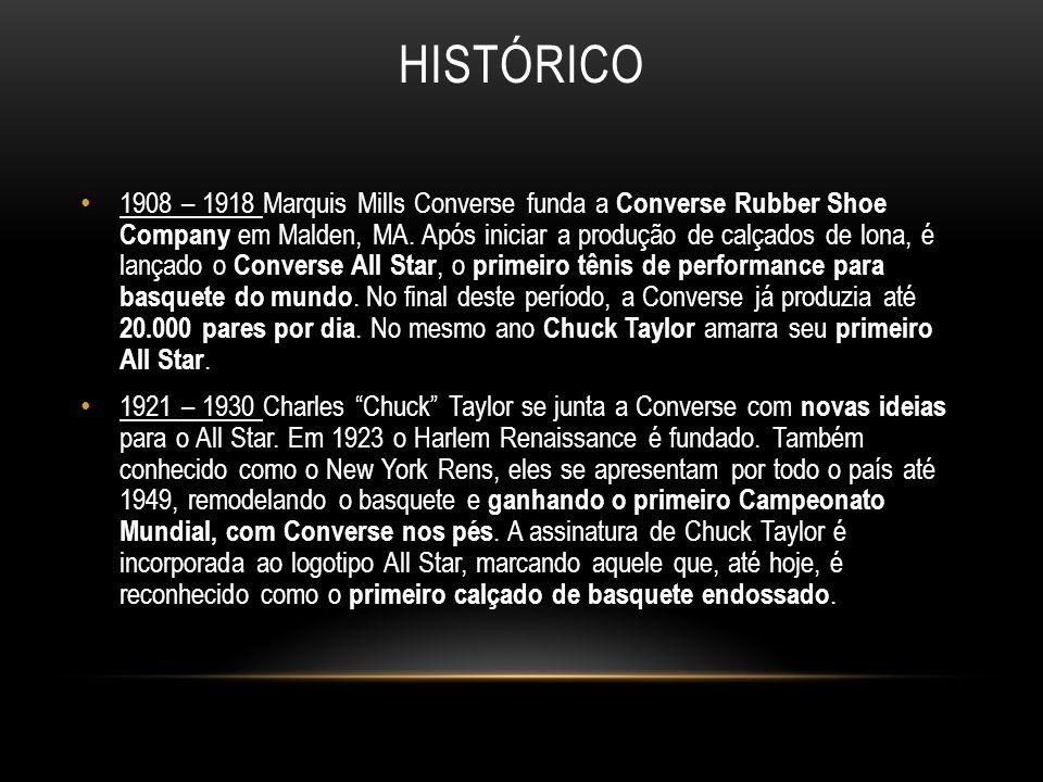 HISTÓRICO 1908 – 1918 Marquis Mills Converse funda a Converse Rubber Shoe Company em Malden, MA. Após iniciar a produção de calçados de lona, é lançad