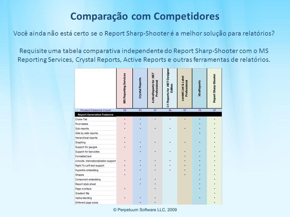 Comparação com Competidores Você ainda não está certo se o Report Sharp-Shooter é a melhor solução para relatórios.