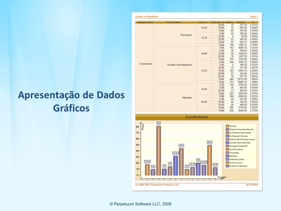 Apresentação de Dados Medidores Recursos ilimitados para relatórios de apresentação de dados no formato de medidores.