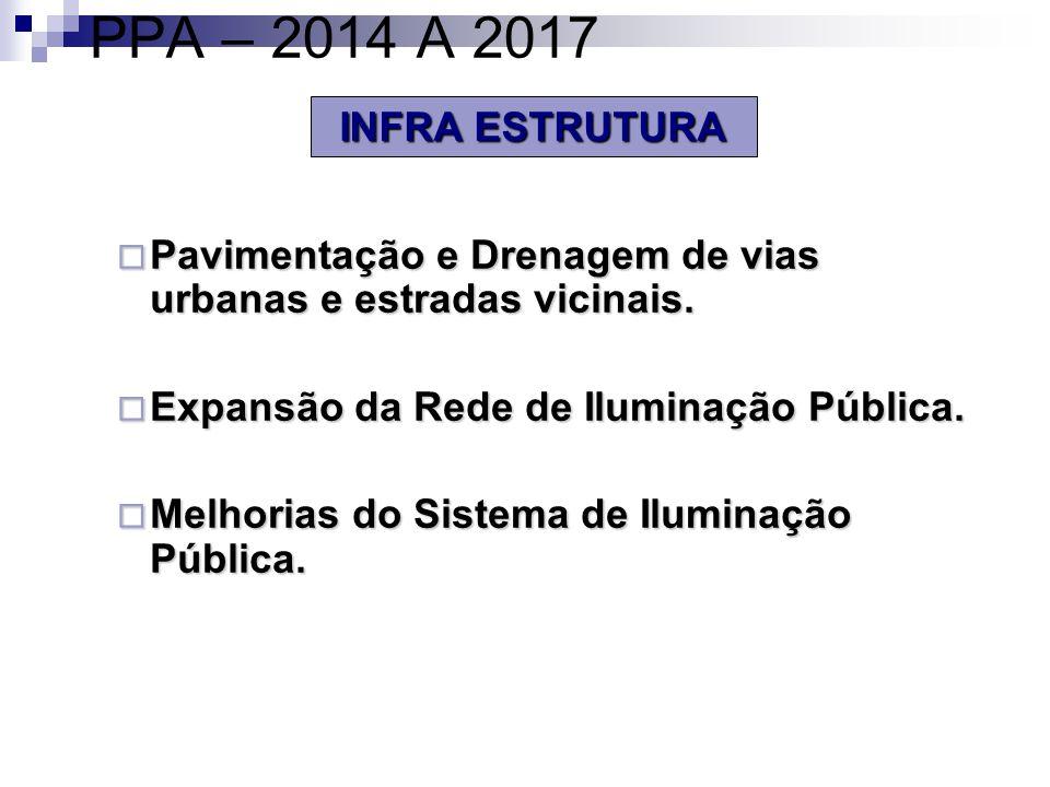 INFRA ESTRUTURA PPA – 2014 A 2017 Pavimentação e Drenagem de vias urbanas e estradas vicinais.