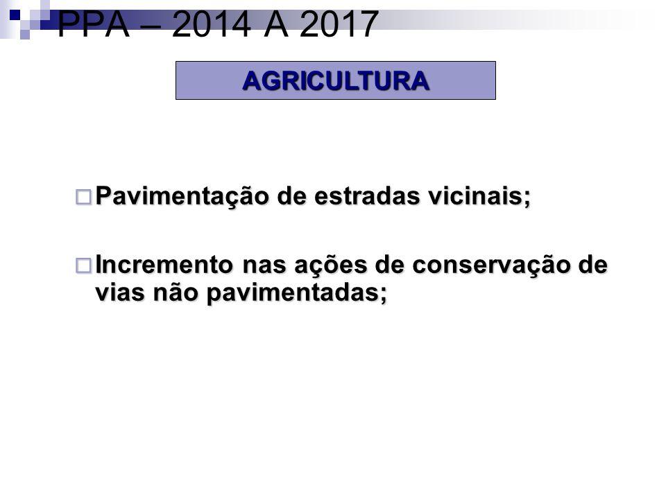 AGRICULTURA PPA – 2014 A 2017 Pavimentação de estradas vicinais; Pavimentação de estradas vicinais; Incremento nas ações de conservação de vias não pavimentadas; Incremento nas ações de conservação de vias não pavimentadas;