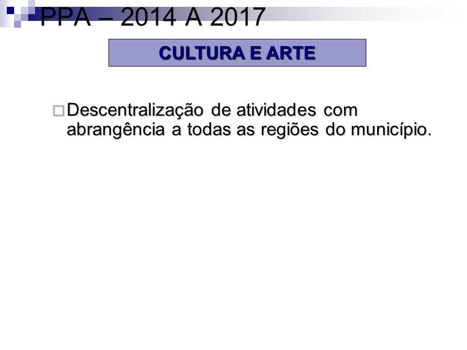 CULTURA E ARTE PPA – 2014 A 2017 Descentralização de atividades com abrangência a todas as regiões do município.