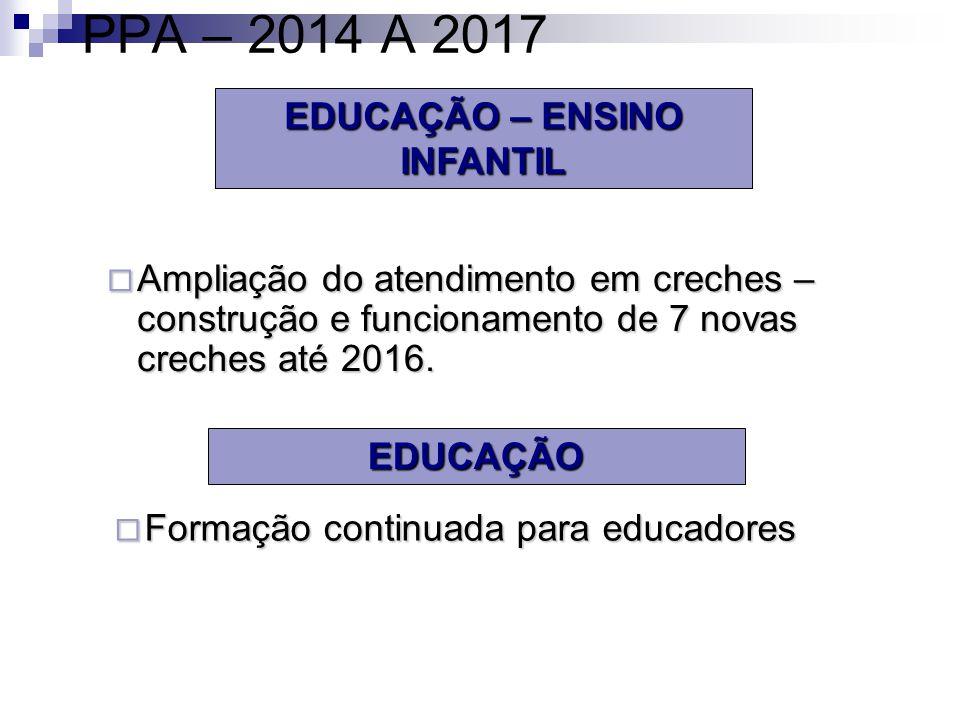 EDUCAÇÃO – ENSINO INFANTIL PPA – 2014 A 2017 Ampliação do atendimento em creches – construção e funcionamento de 7 novas creches até 2016.
