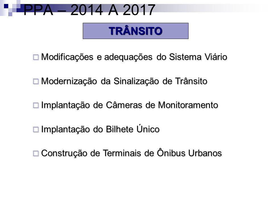 TRÂNSITO PPA – 2014 A 2017 Modificações e adequações do Sistema Viário Modificações e adequações do Sistema Viário Modernização da Sinalização de Trânsito Modernização da Sinalização de Trânsito Implantação de Câmeras de Monitoramento Implantação de Câmeras de Monitoramento Implantação do Bilhete Único Implantação do Bilhete Único Construção de Terminais de Ônibus Urbanos Construção de Terminais de Ônibus Urbanos