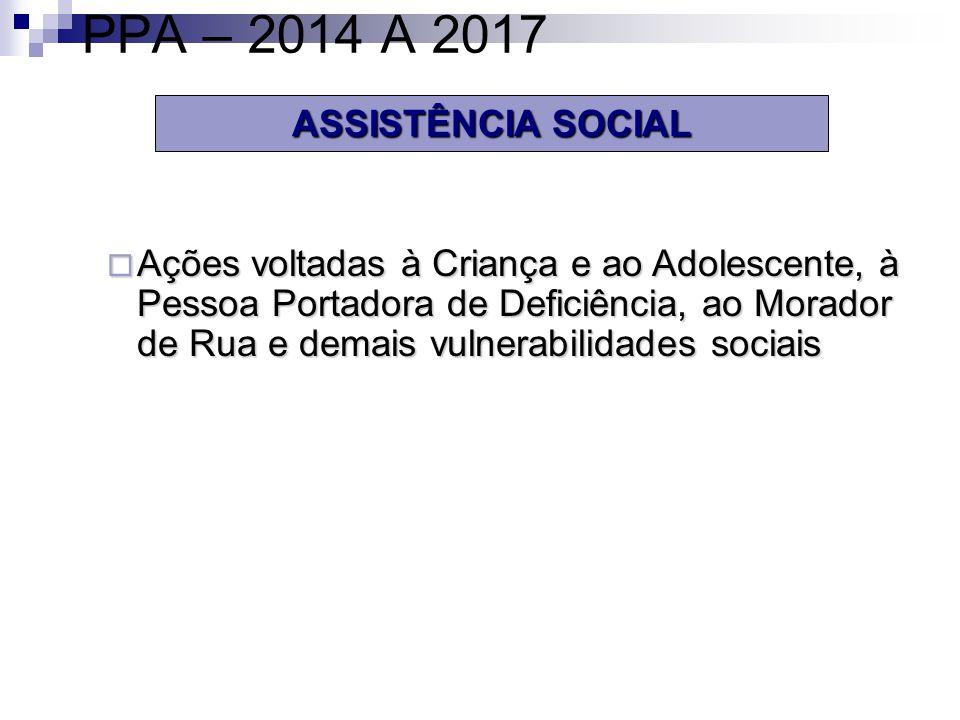 PPA – 2014 A 2017 ASSISTÊNCIA SOCIAL Ações voltadas à Criança e ao Adolescente, à Pessoa Portadora de Deficiência, ao Morador de Rua e demais vulnerabilidades sociais Ações voltadas à Criança e ao Adolescente, à Pessoa Portadora de Deficiência, ao Morador de Rua e demais vulnerabilidades sociais