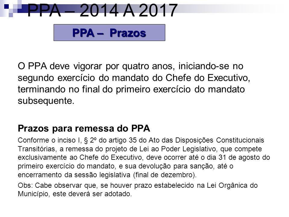 PPA – Prazos O PPA deve vigorar por quatro anos, iniciando-se no segundo exercício do mandato do Chefe do Executivo, terminando no final do primeiro exercício do mandato subsequente.