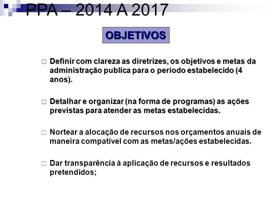 Definir com clareza as diretrizes, os objetivos e metas da administração publica para o período estabelecido (4 anos).