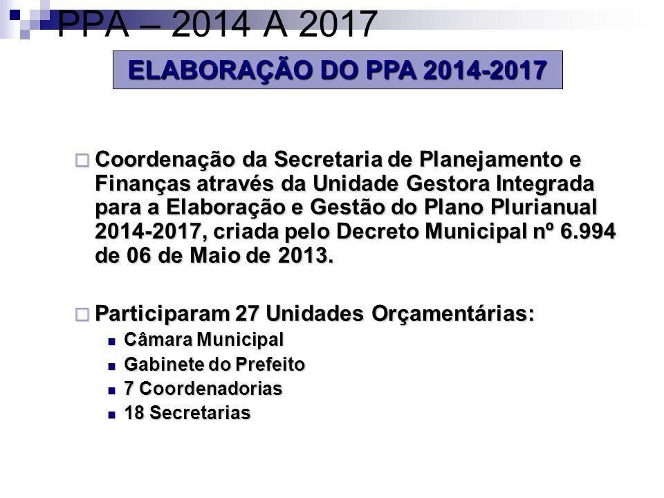 ELABORAÇÃO DO PPA 2014-2017 PPA – 2014 A 2017 Coordenação da Secretaria de Planejamento e Finanças através da Unidade Gestora Integrada para a Elaboração e Gestão do Plano Plurianual 2014-2017, criada pelo Decreto Municipal nº 6.994 de 06 de Maio de 2013.