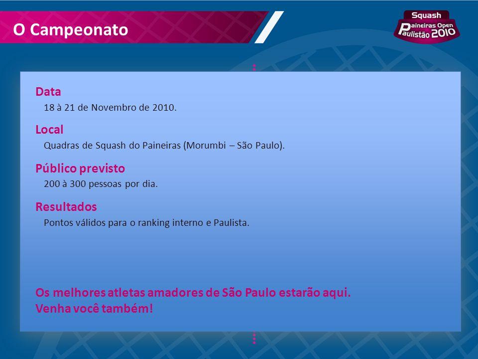 O Campeonato 18 à 21 de Novembro de 2010. Data Quadras de Squash do Paineiras (Morumbi – São Paulo). Local 200 à 300 pessoas por dia. Público previsto