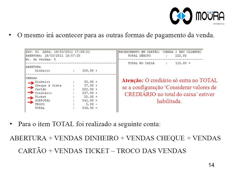 O mesmo irá acontecer para as outras formas de pagamento da venda. Para o item TOTAL foi realizado a seguinte conta: ABERTURA + VENDAS DINHEIRO + VEND