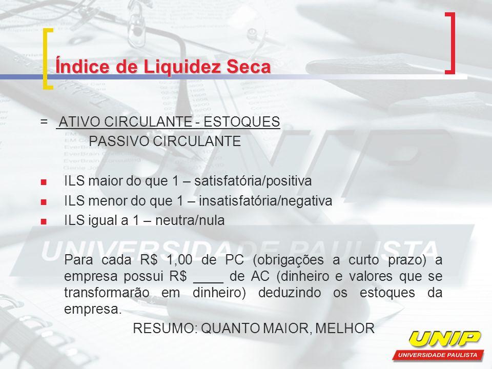 Índice de Liquidez Seca = ATIVO CIRCULANTE - ESTOQUES PASSIVO CIRCULANTE ILS maior do que 1 – satisfatória/positiva ILS menor do que 1 – insatisfatóri