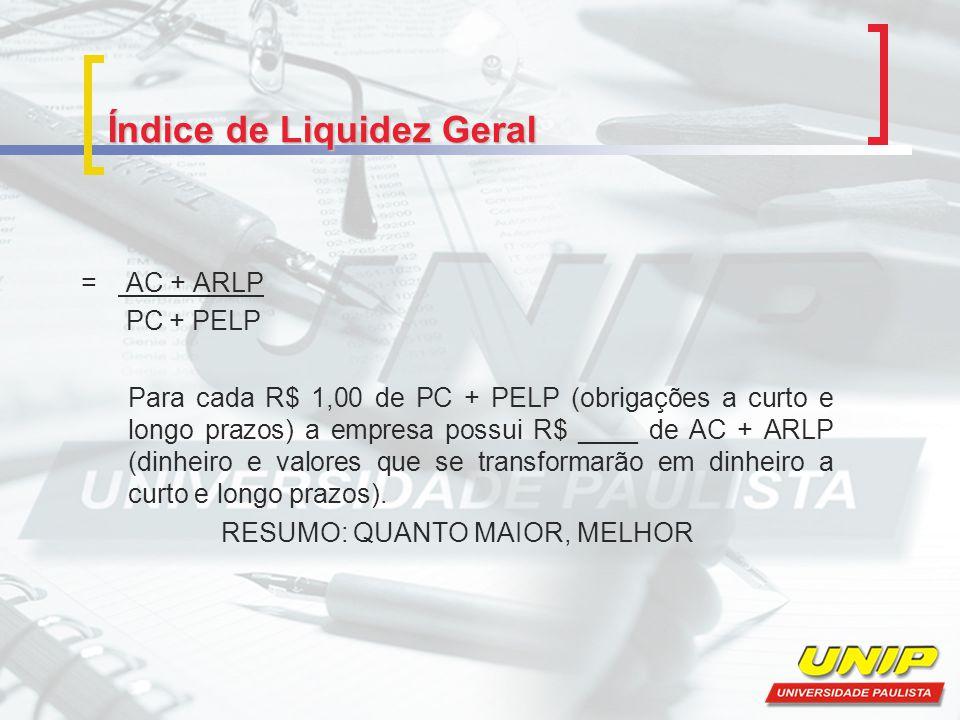 Índice de Liquidez Geral = AC + ARLP PC + PELP Para cada R$ 1,00 de PC + PELP (obrigações a curto e longo prazos) a empresa possui R$ ____ de AC + ARL