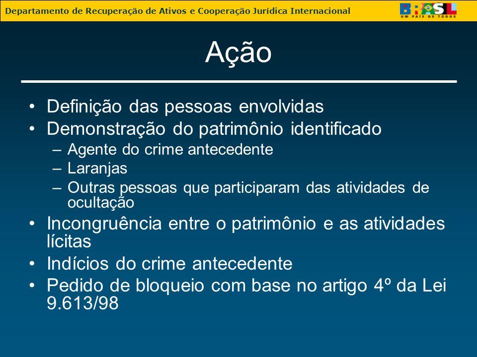 Ação Definição das pessoas envolvidas Demonstração do patrimônio identificado –Agente do crime antecedente –Laranjas –Outras pessoas que participaram
