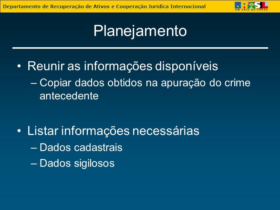 Planejamento Reunir as informações disponíveis –Copiar dados obtidos na apuração do crime antecedente Listar informações necessárias –Dados cadastrais