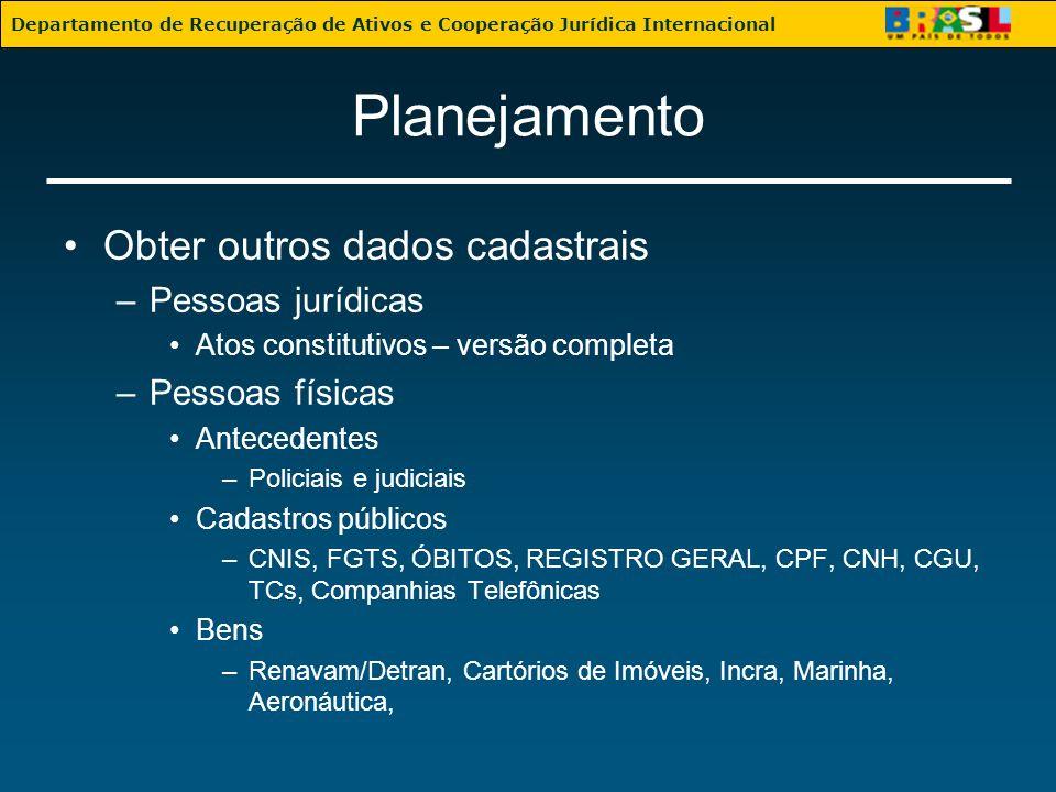 Planejamento Obter outros dados cadastrais –Pessoas jurídicas Atos constitutivos – versão completa –Pessoas físicas Antecedentes –Policiais e judiciai