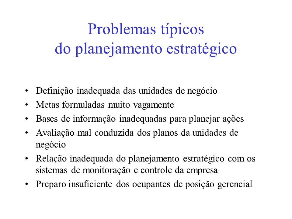Problemas típicos do planejamento estratégico Definição inadequada das unidades de negócio Metas formuladas muito vagamente Bases de informação inadeq