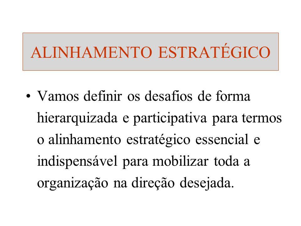 ALINHAMENTO ESTRATÉGICO Vamos definir os desafios de forma hierarquizada e participativa para termos o alinhamento estratégico essencial e indispensáv