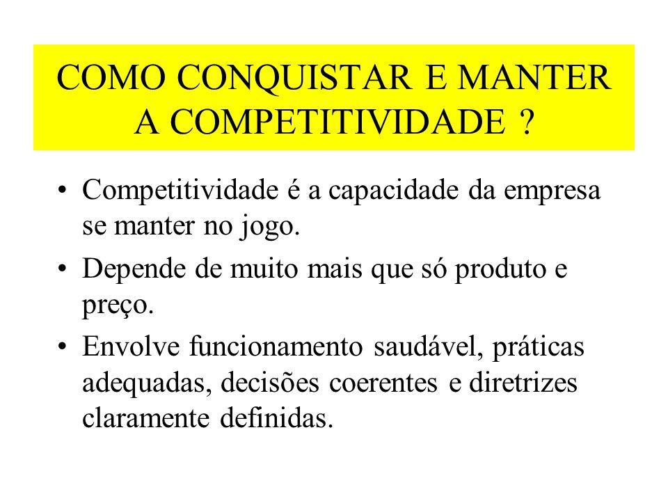 COMO CONQUISTAR E MANTER A COMPETITIVIDADE ? Competitividade é a capacidade da empresa se manter no jogo. Depende de muito mais que só produto e preço