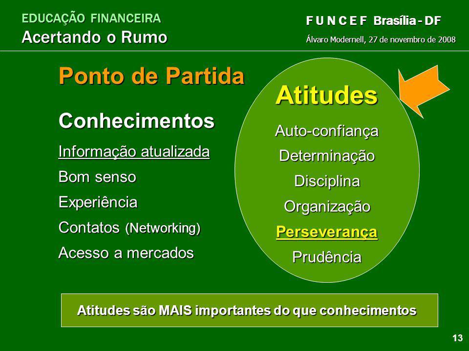 EDUCAÇÃO FINANCEIRA Acertando o Rumo Álvaro Modernell, 27 de novembro de 2008 F U N C E F Brasília - DF Se Economia e Finanças fossem os pulmões do mu