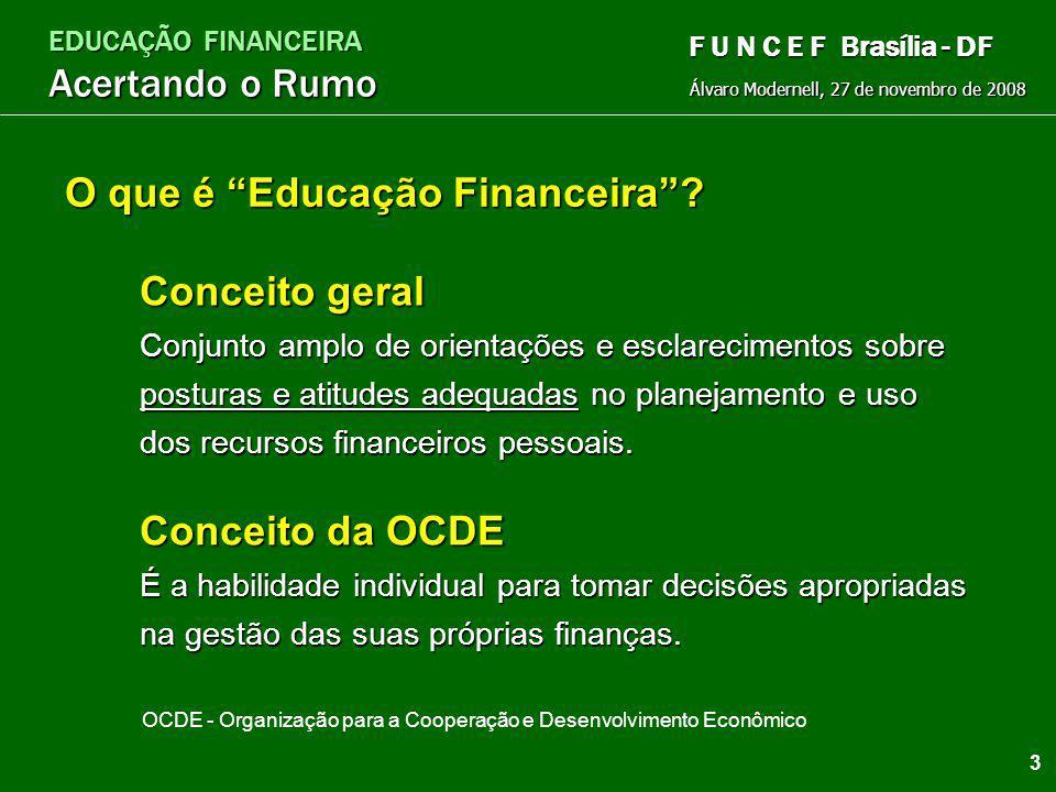 EDUCAÇÃO FINANCEIRA Acertando o Rumo Álvaro Modernell, 27 de novembro de 2008 F U N C E F Brasília - DF Ponto de Partida - Reflexões Dívidas Pessoais