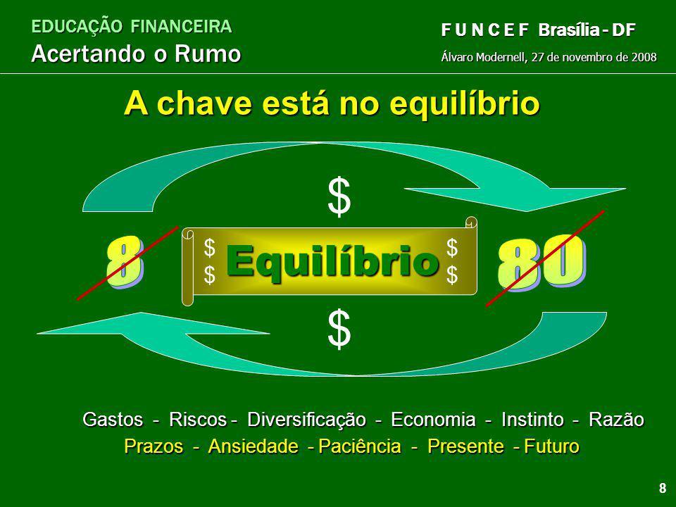 EDUCAÇÃO FINANCEIRA Acertando o Rumo Álvaro Modernell, 27 de novembro de 2008 F U N C E F Brasília - DF Todos nós encontramos oportunidades para agir