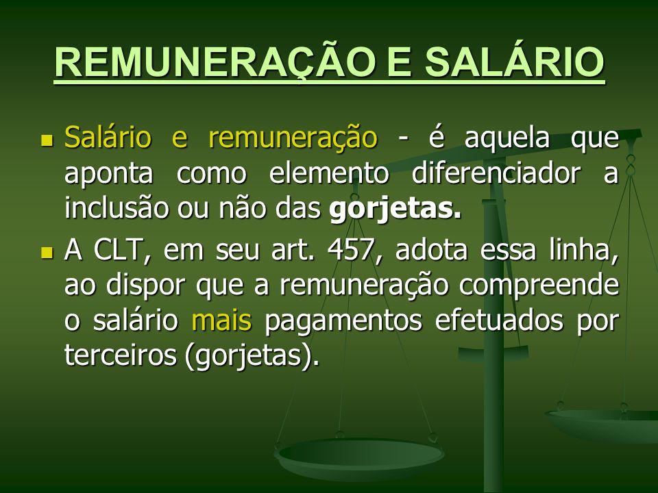 O salário - pago diretamente pelo empregador ao empregado.