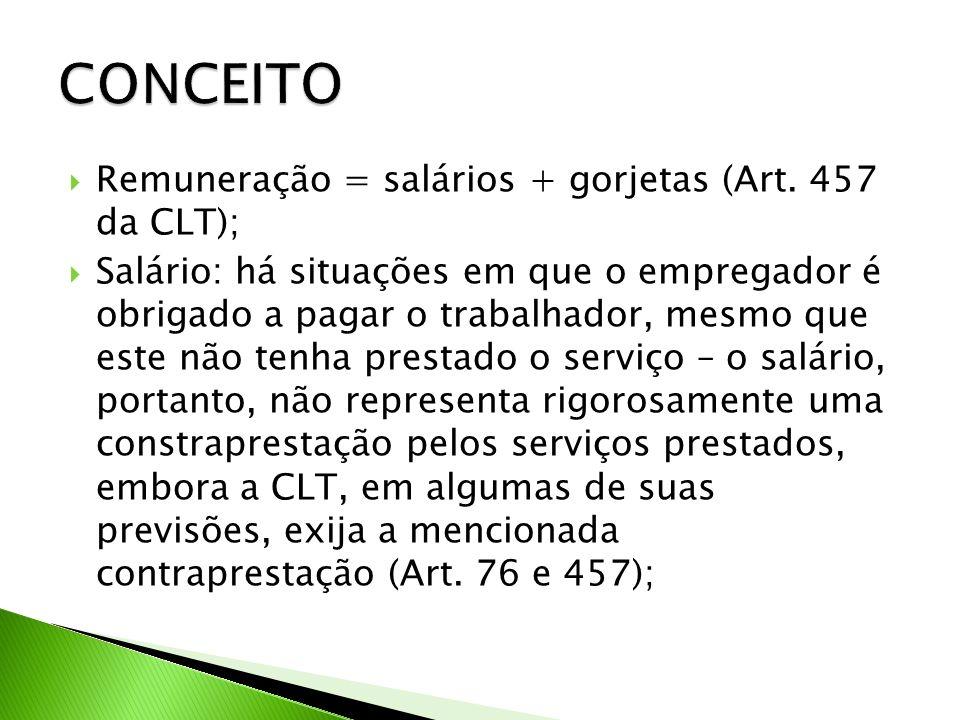 Remuneração = salários + gorjetas (Art. 457 da CLT); Salário: há situações em que o empregador é obrigado a pagar o trabalhador, mesmo que este não te