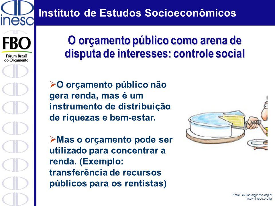 Instituto de Estudos Socioeconômicos Email: evilasio@inesc.org.br www. Inesc.org.br O orçamento público não gera renda, mas é um instrumento de distri