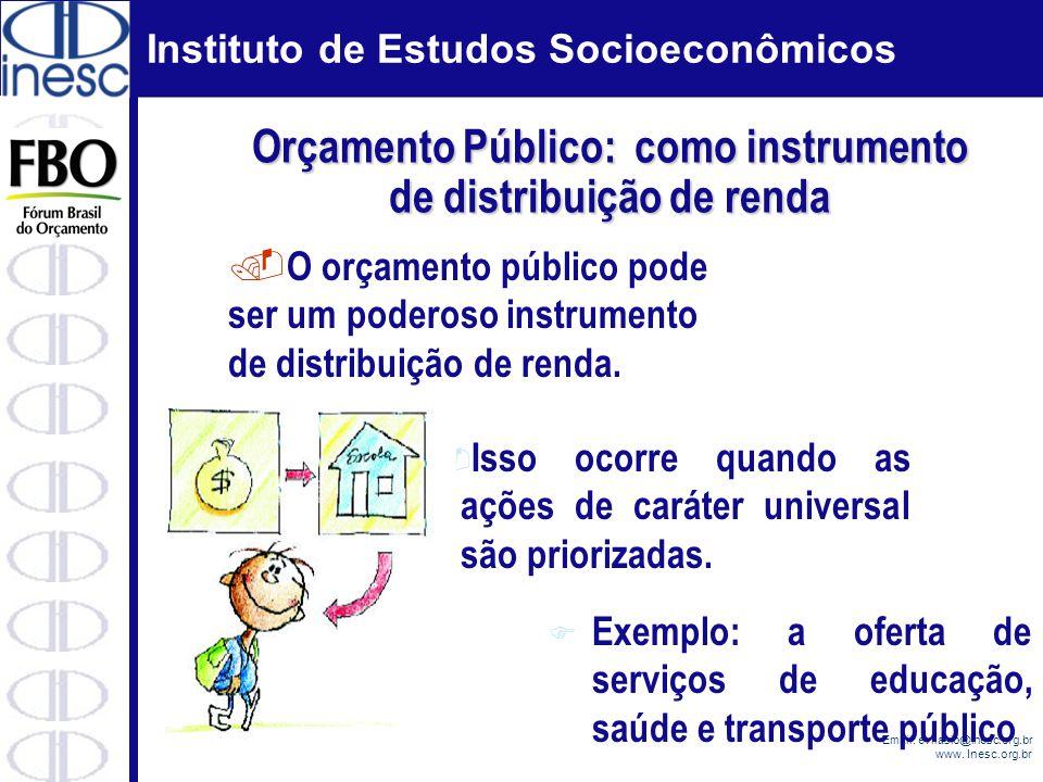 Instituto de Estudos Socioeconômicos Email: evilasio@inesc.org.br www. Inesc.org.br Orçamento Público: como instrumento de distribuição de renda. Isso