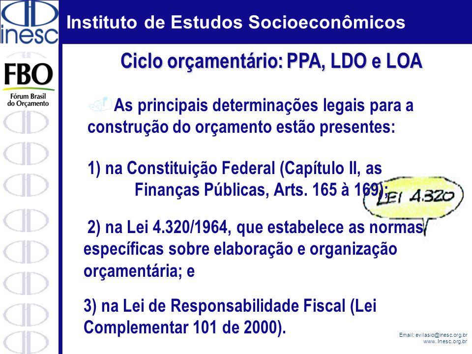 Instituto de Estudos Socioeconômicos Email: evilasio@inesc.org.br www. Inesc.org.br Ciclo orçamentário: PPA, LDO e LOA. As principais determinações le
