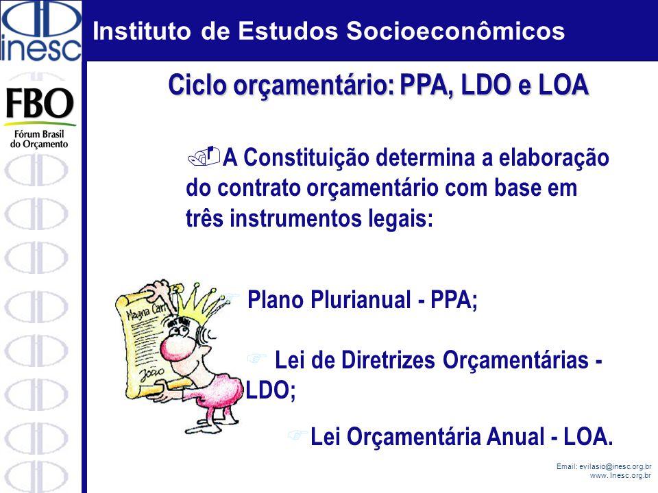 Instituto de Estudos Socioeconômicos Email: evilasio@inesc.org.br www. Inesc.org.br Ciclo orçamentário: PPA, LDO e LOA. A Constituição determina a ela