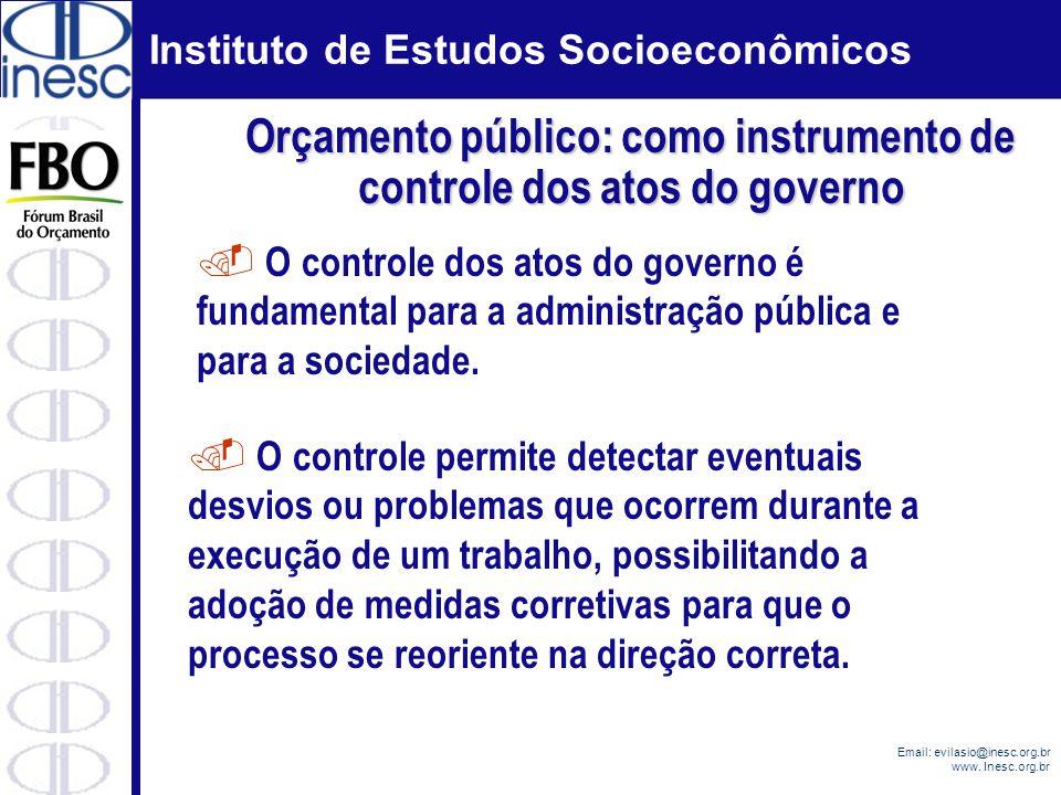 Instituto de Estudos Socioeconômicos Email: evilasio@inesc.org.br www. Inesc.org.br Orçamento público: como instrumento de controle dos atos do govern