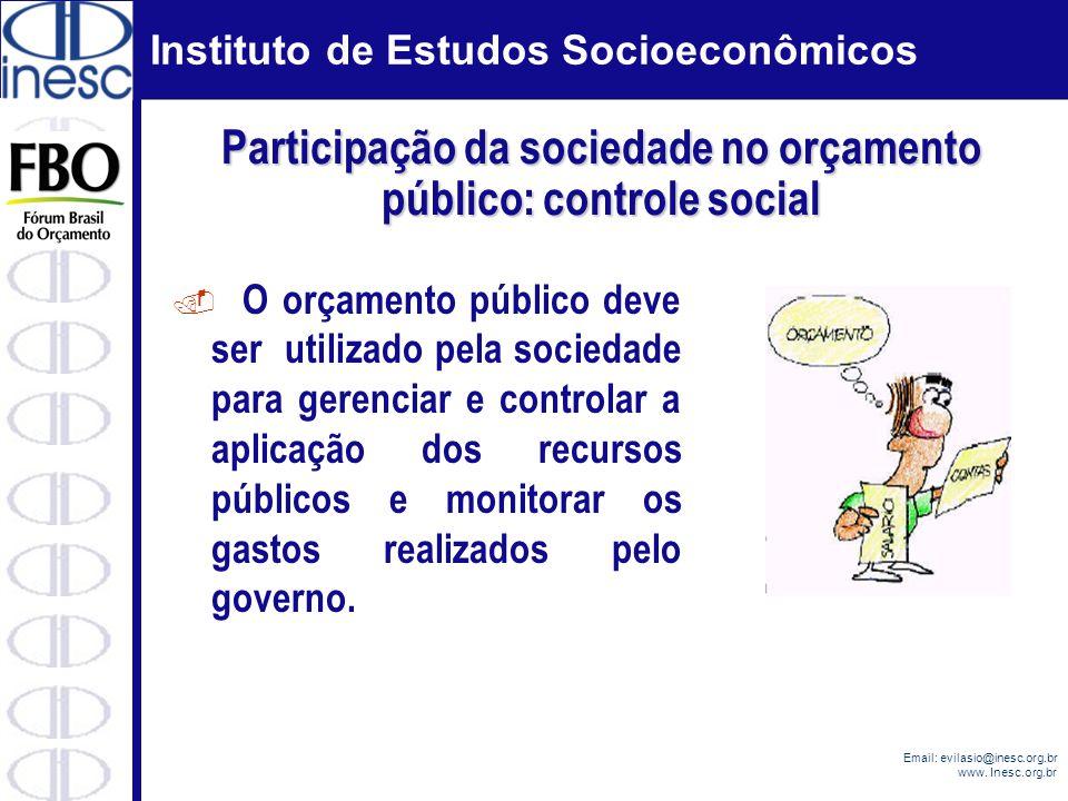 Instituto de Estudos Socioeconômicos Email: evilasio@inesc.org.br www. Inesc.org.br. O orçamento público deve ser utilizado pela sociedade para gerenc