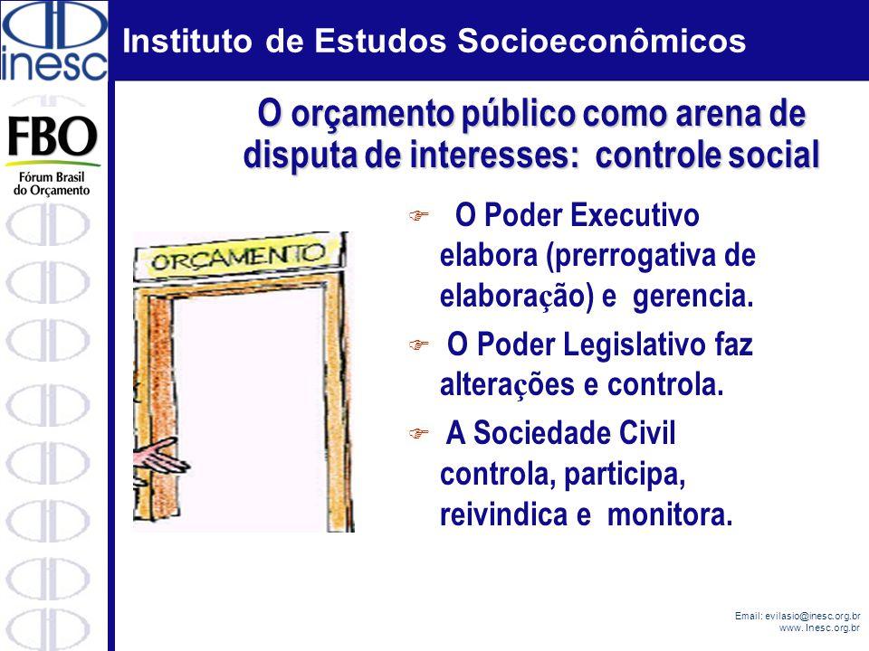 Instituto de Estudos Socioeconômicos Email: evilasio@inesc.org.br www. Inesc.org.br F O Poder Executivo elabora (prerrogativa de elabora ç ão) e geren